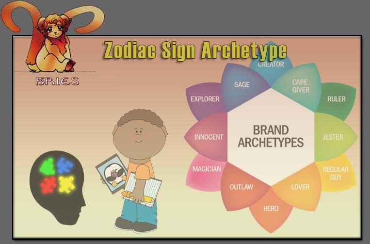 Aries Archetype, Zodiac Sign Archetype